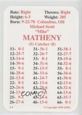 1999 APBA Major League Baseball #MIMA Michael Matheny Toronto Blue Jays Card