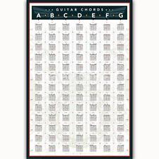 K2529 Guitar Chords Chart by Key Music Printbig New 8x12 24x36 Print Silk Poster