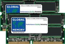 1GB 2x512MB Dram SoDIMM KIT CISCO 12000 tarjeta de línea GSR Motor 3 (MEM-LC-ISE-1G)