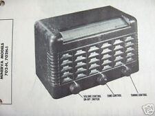 MINERVA 702-H & 702H-1 RADIO PHOTOFACT