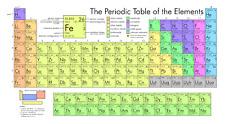 La tavola periodica degli elementi Poster stampati A0-A1-A2-A3-A4-A5-A6-MAXI C113