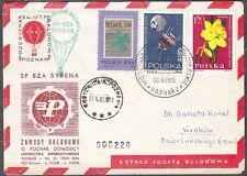 POLAND 1965.VI.27 Ballon SYRENA, Mail Cat.40c Start POZNAN - ZLOTNIKI landing