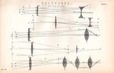 1880 PRINT ~ TELESCOPE ~ DIAGRAM REFRACTING OPTIC LIGHTS LENSES ETC