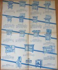 1936 Trade Katalog/Poster: Nestor Martin Art Deco Öfen
