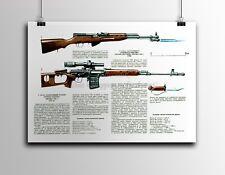 Soviet Russian Military Poster SIMONOV SKS-45 / DRAGUNOV SVD Sniper Rifle