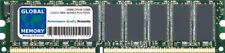 Memoria RAM DIMM DRAM 128MB para ROUTERS (MEM3800-128D CISCO 3800 SERIES)