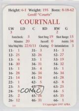 1997-98 APBA #GECO Geoff Courtnall St. Louis Blues Hockey Card