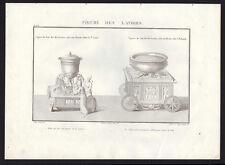 LAVOIR DANS LE TEMPLE DE SALOMON ou MECHONOTH Gravure originale 1844 Judaica