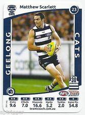 2012 Teamcoach (23) Matthew SCARLETT Geelong