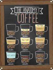 Blechschild Die Anatomie von Kaffee 30.5x40.7cm