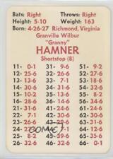1974 APBA Baseball 1949 Season #GRHA.1 Granny Hamner Philadelphia Phillies Card