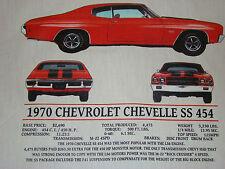 CHEVROLET CHEVELLE SS 454 1970 LONG SLEEVE