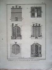 21-55-20 Gravure 18e étuve pour conservation de grains Panckoucke