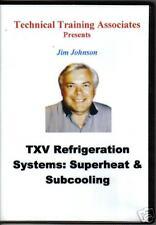 Understanding TXV Refrigeration Systems