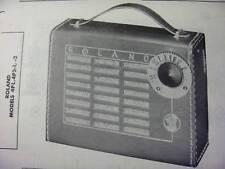 ROLAND 4PL, 4P2-1, & 4P2-2 PORTABLE RADIO PHOTOFACT