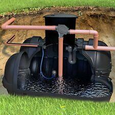 Zisterne Twinbloc inkl. Zisternenfilter-Set Eco
