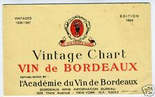 1969 Vintage Wine Chart Academie du Vin De Bordeaux NY